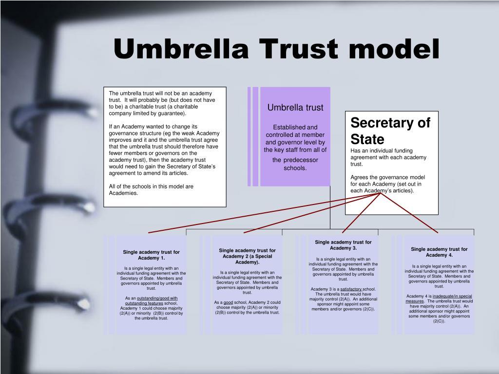 Umbrella Trust model