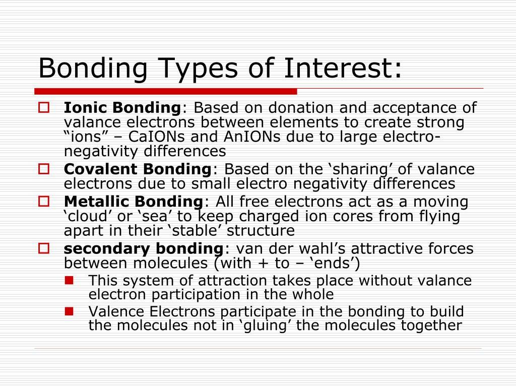 Bonding Types of Interest: