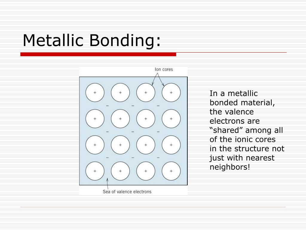 Metallic Bonding: