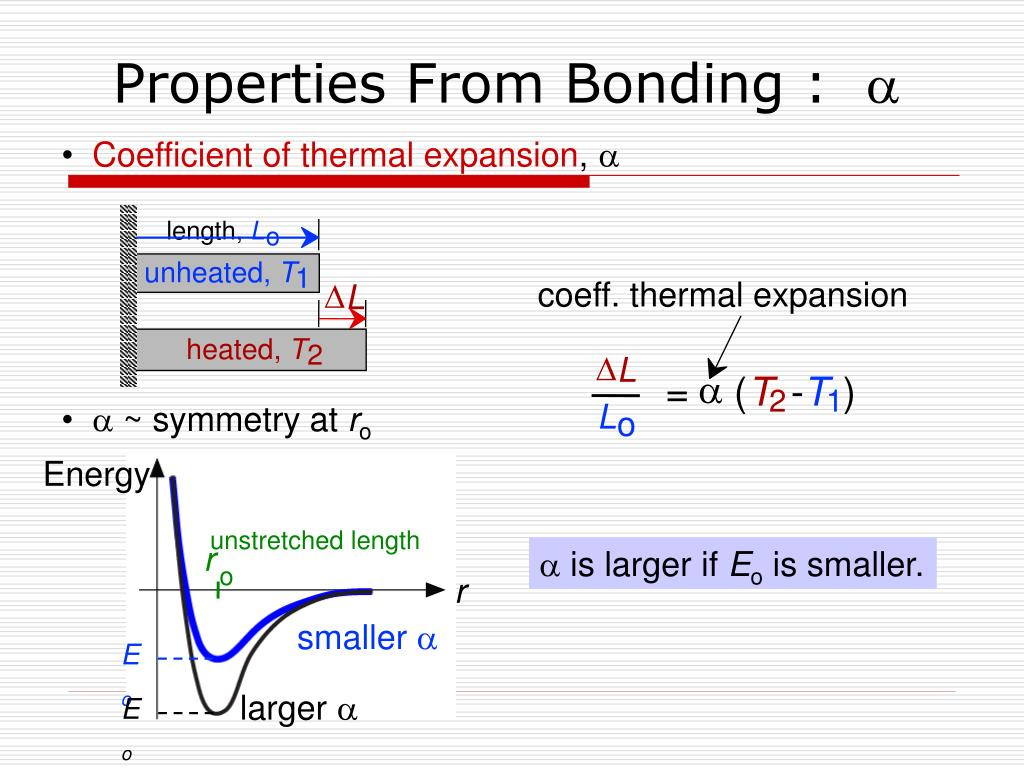 Properties From Bonding :