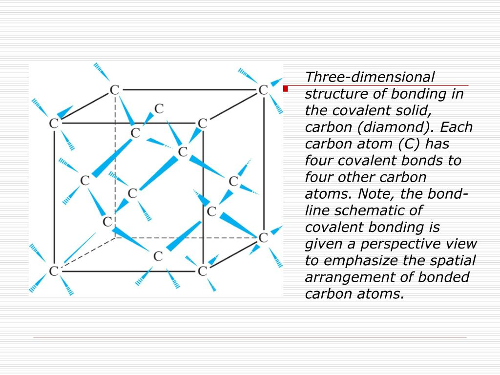 Three-dimensional structure of bonding in the covalent solid, carbon (diamond). Each carbon atom (C) has four covalent bonds to four other carbon atoms. Note, the bond-line schematic of covalent bonding is given a perspective view to emphasize the spatial arrangement of bonded carbon atoms.