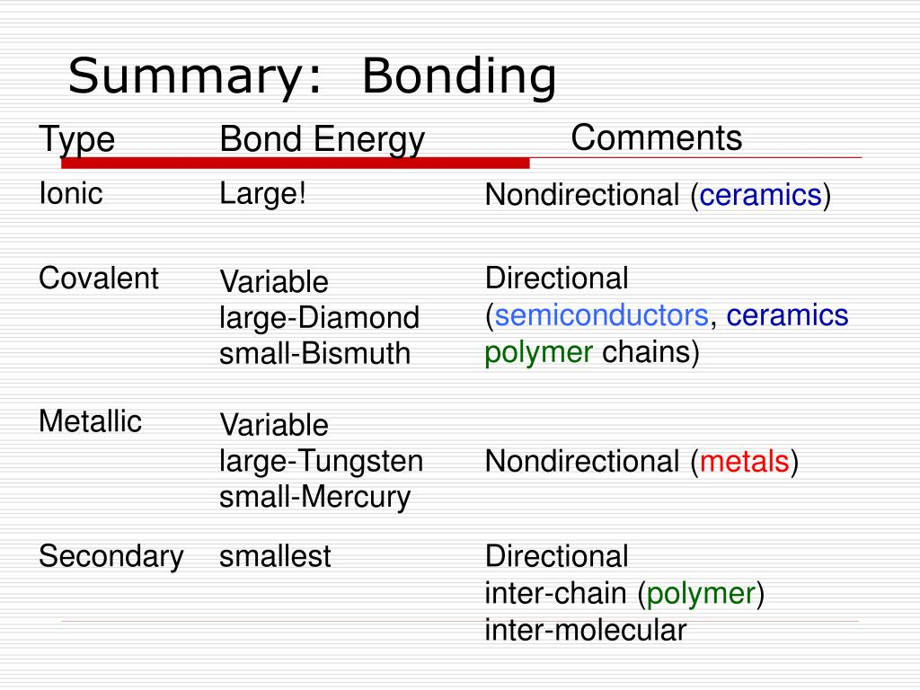 Summary:  Bonding