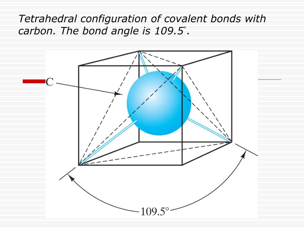 Tetrahedral configuration of covalent bonds with carbon. The bond angle is 109.5