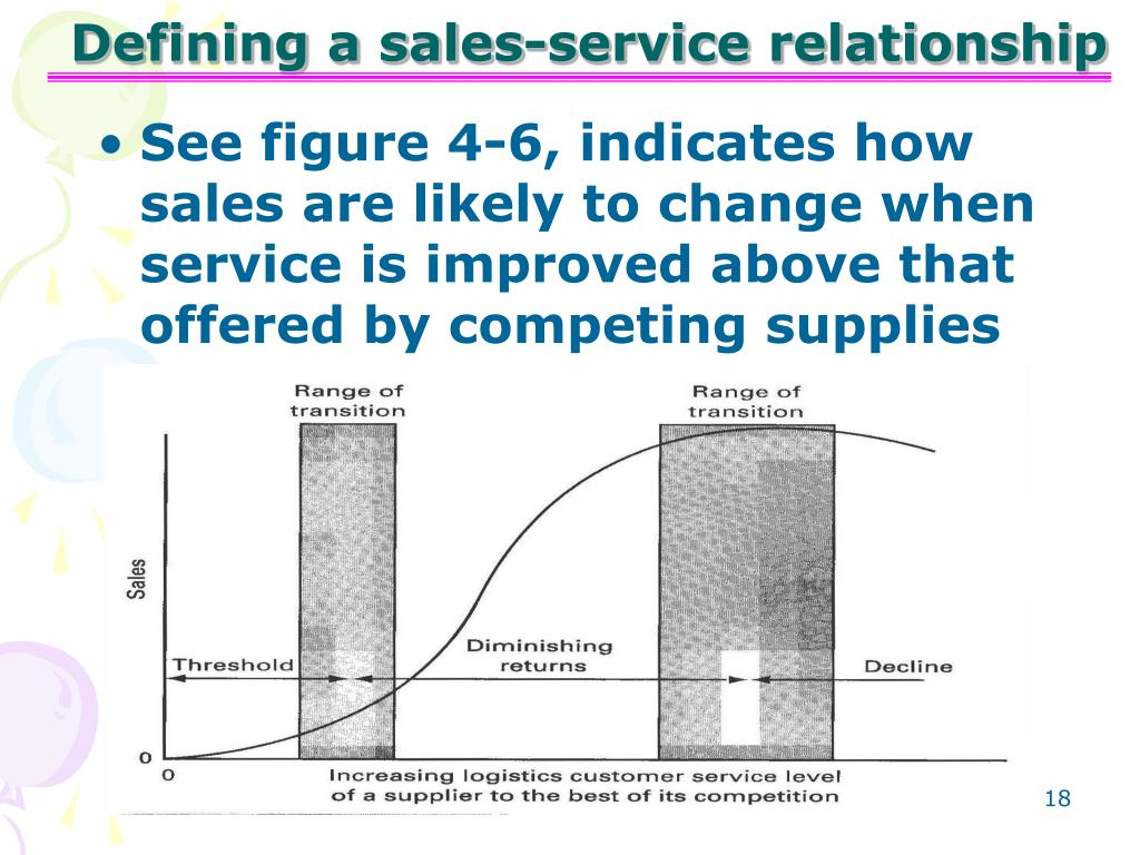 Defining a sales-service relationship
