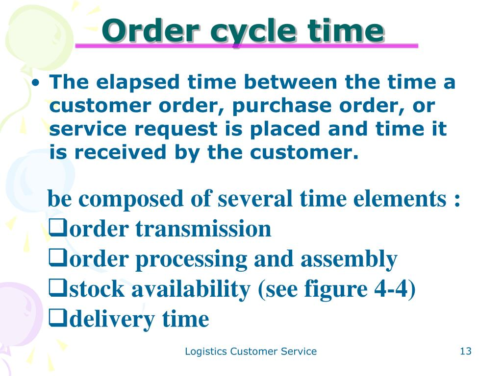Order cycle time