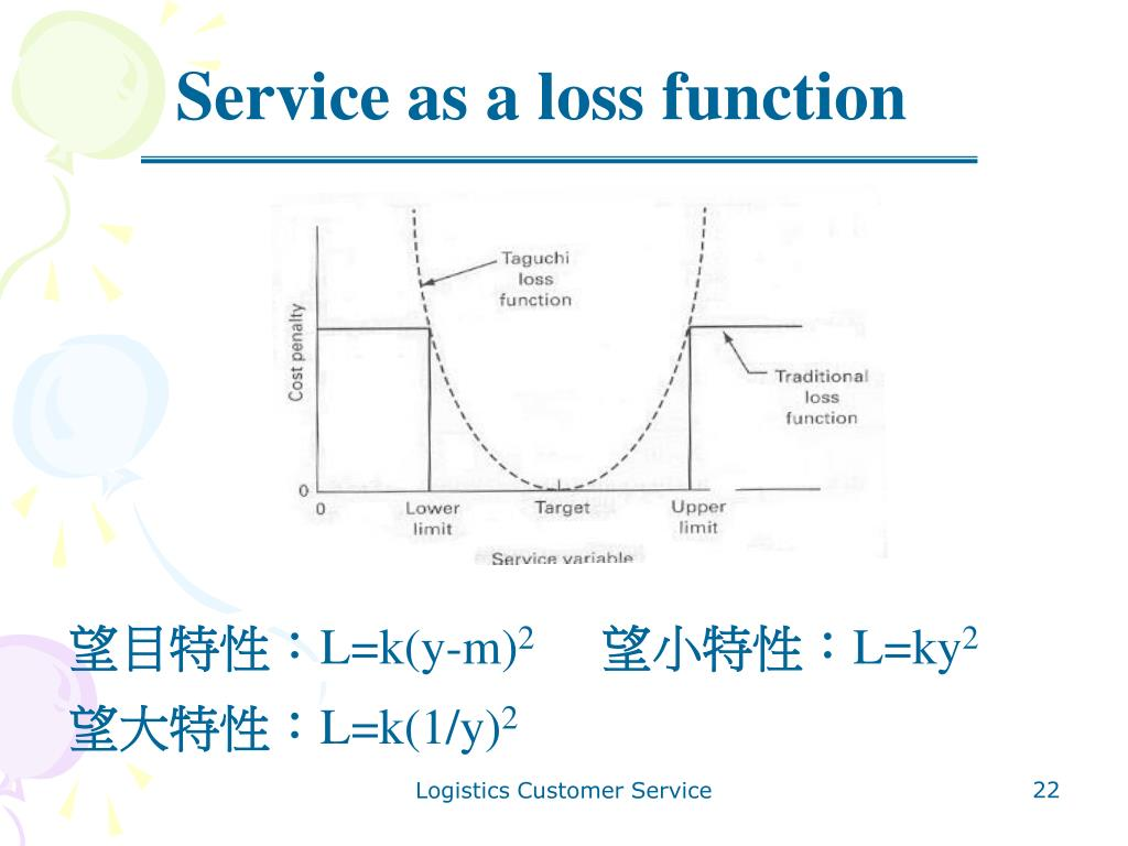Service as a loss function