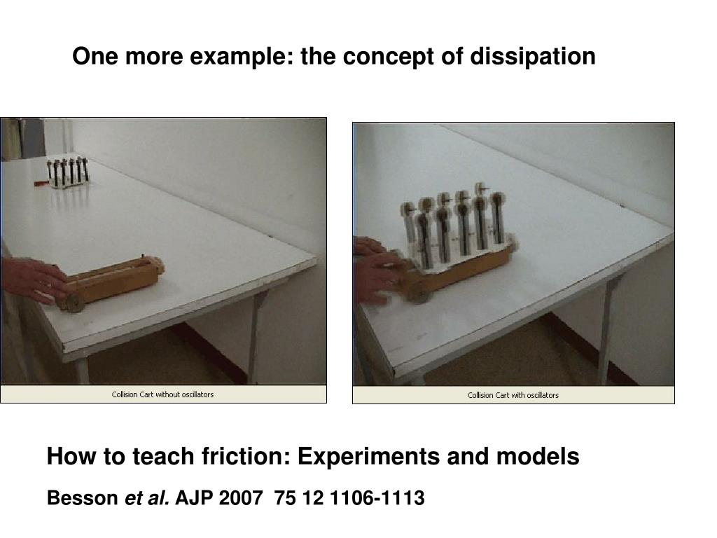How to teach friction: Experiments and models