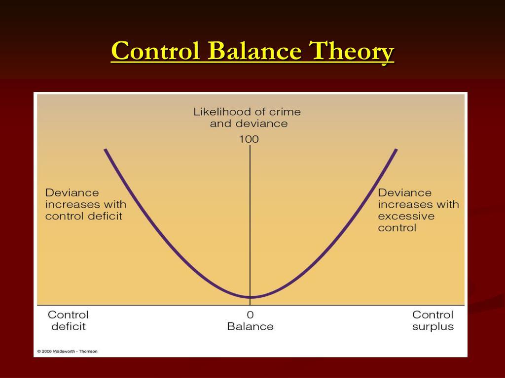 Control Balance Theory