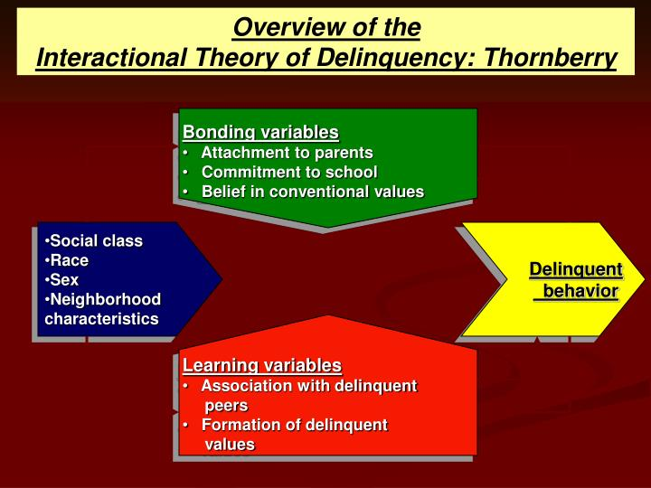 attachment theory and juvenile delinquency Explain juvenile delinquency in terms of hirschi's social bonding theory how the elements of attachment  juvenile delinquency theories through an.