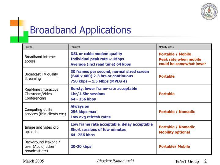 Broadband applications