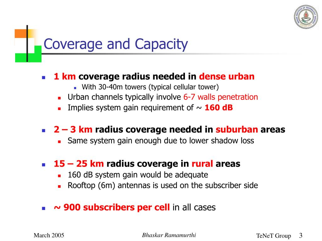 Coverage and Capacity