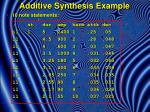 additive synthesis example