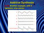 additive synthesis3