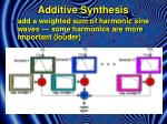additive synthesis4