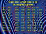 tenor orc amplitudes and enveloped signals