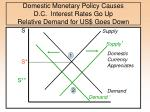 domestic monetary policy causes d c interest rates go up relative demand for us goes down