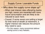 supply curve loanable funds