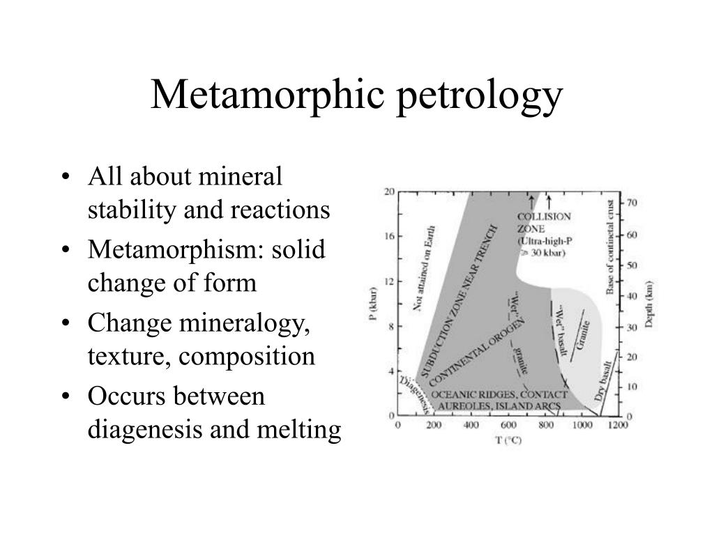 Metamorphic petrology