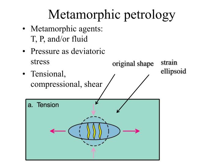 Metamorphic petrology3