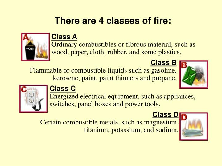 There are 4 classes of fire: