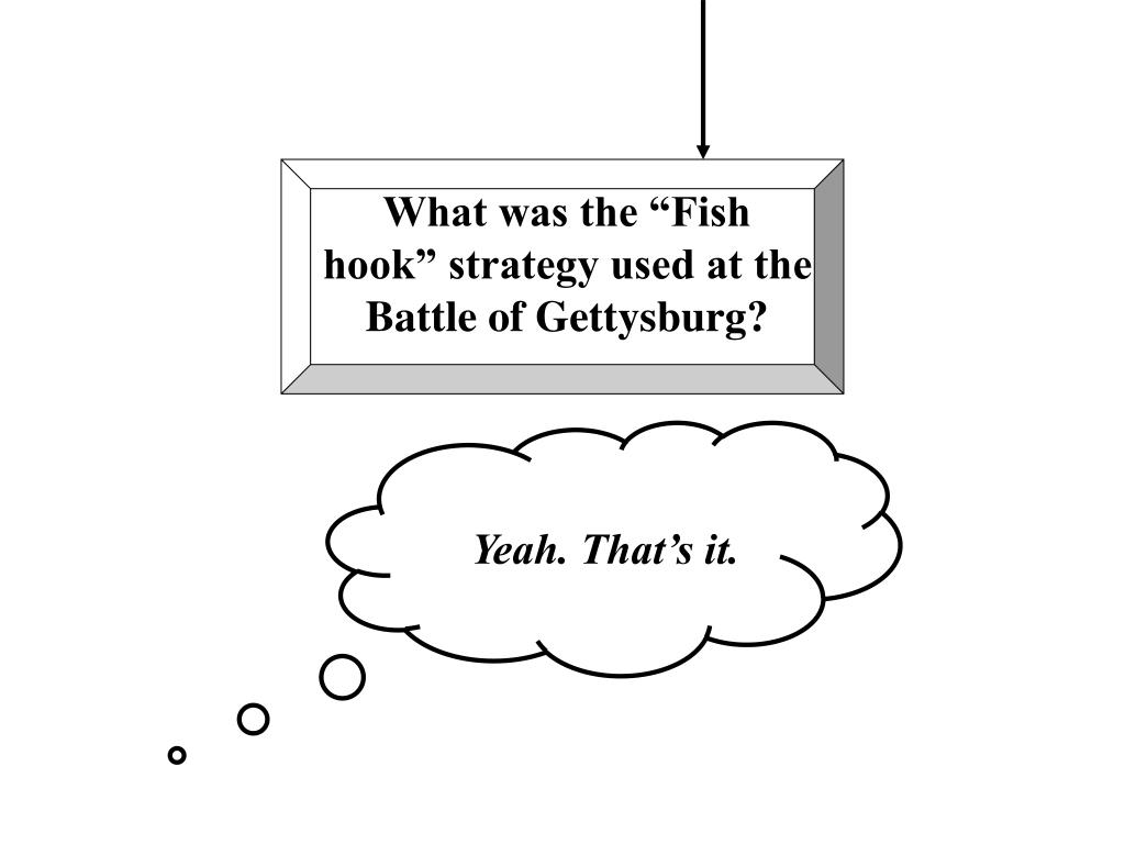 """What was the """"Fish hook"""" strategy used at the Battle of Gettysburg?"""