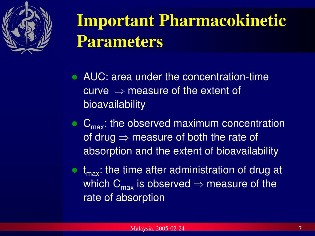 Important Pharmacokinetic Parameters