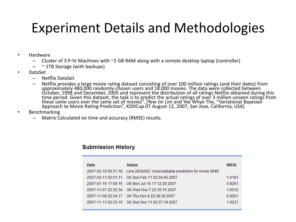 Experiment Details and Methodologies