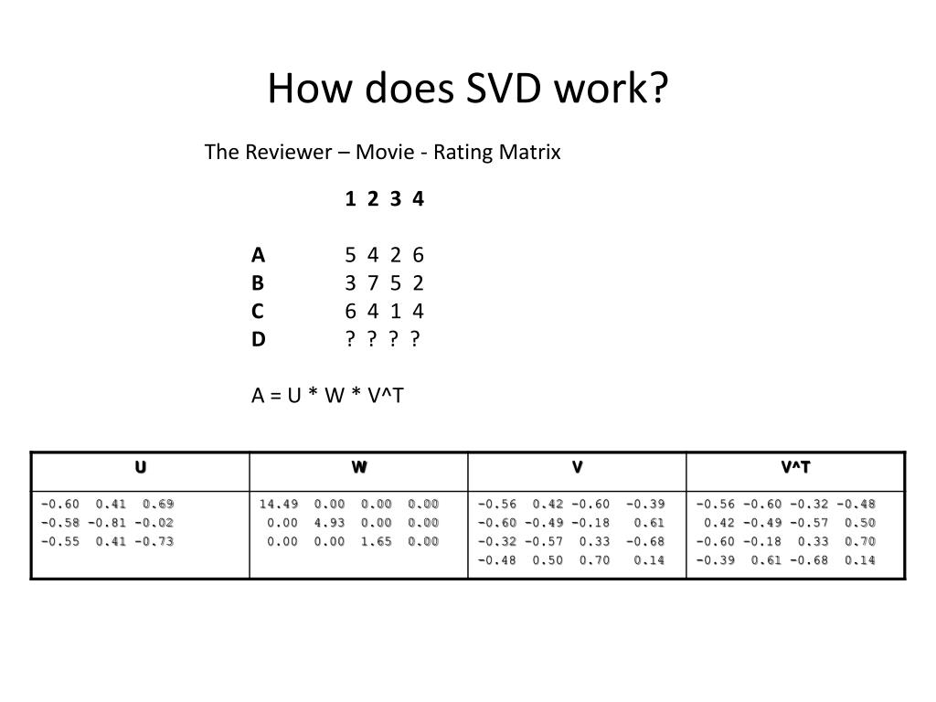 How does SVD work?