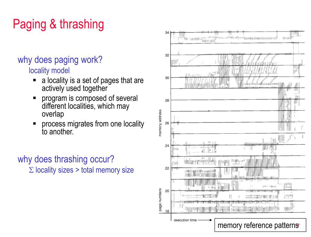 Paging & thrashing