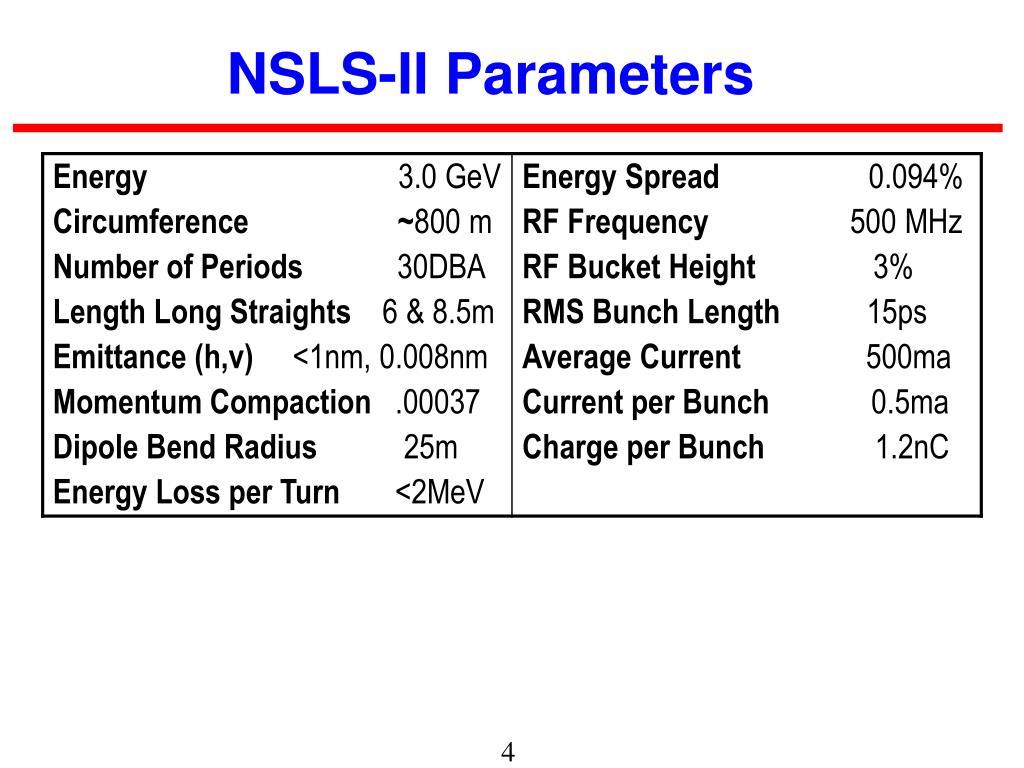 NSLS-II Parameters