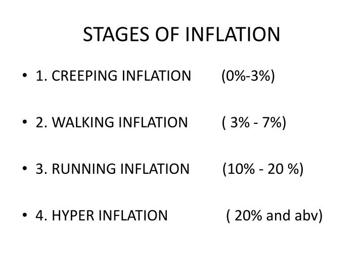 Stages of inflation
