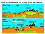 look at the plan and the reality what went wrong