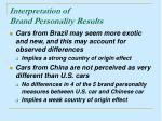 interpretation of brand personality results