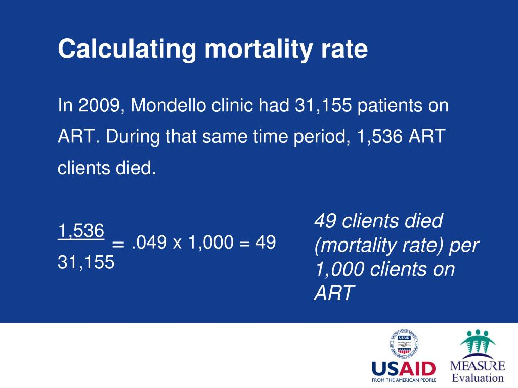 Calculating mortality rate