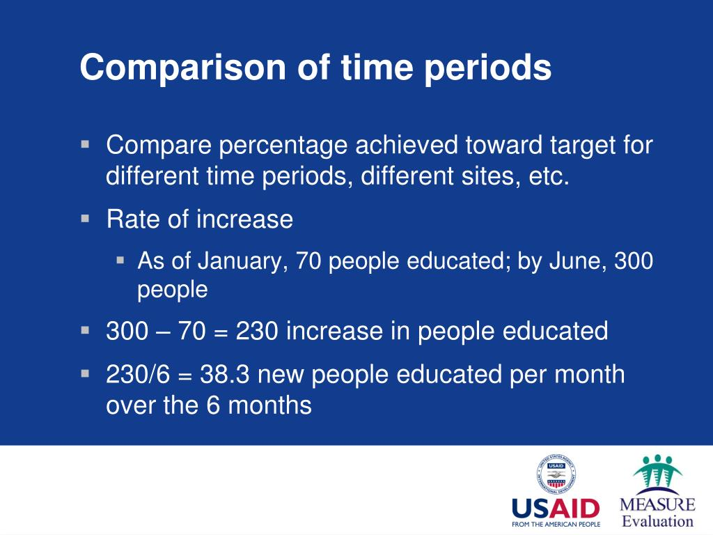 Comparison of time periods
