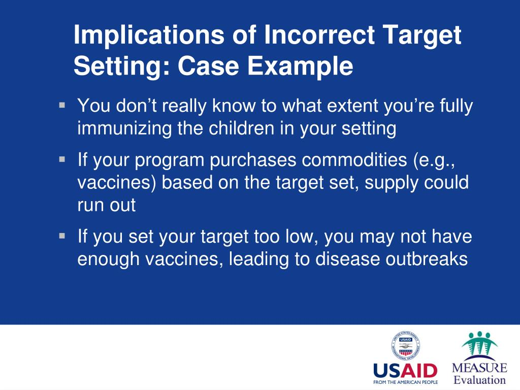 Implications of Incorrect Target Setting: Case Example