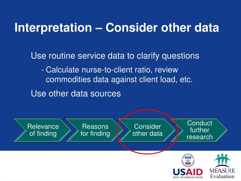 Interpretation – Consider other data