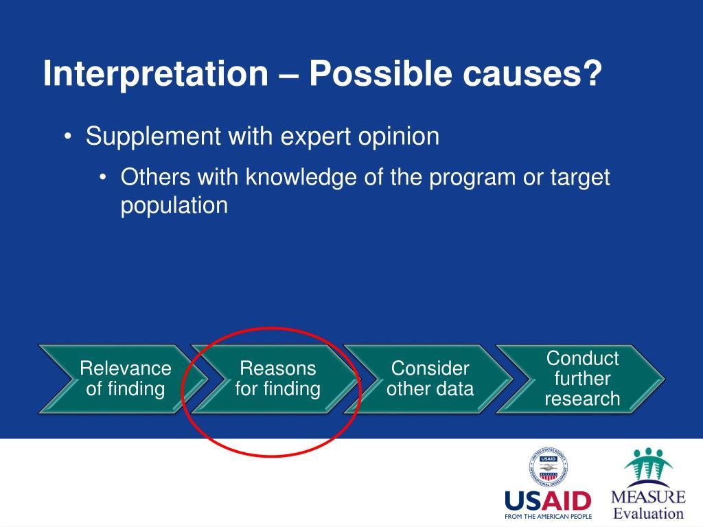 Interpretation – Possible causes?
