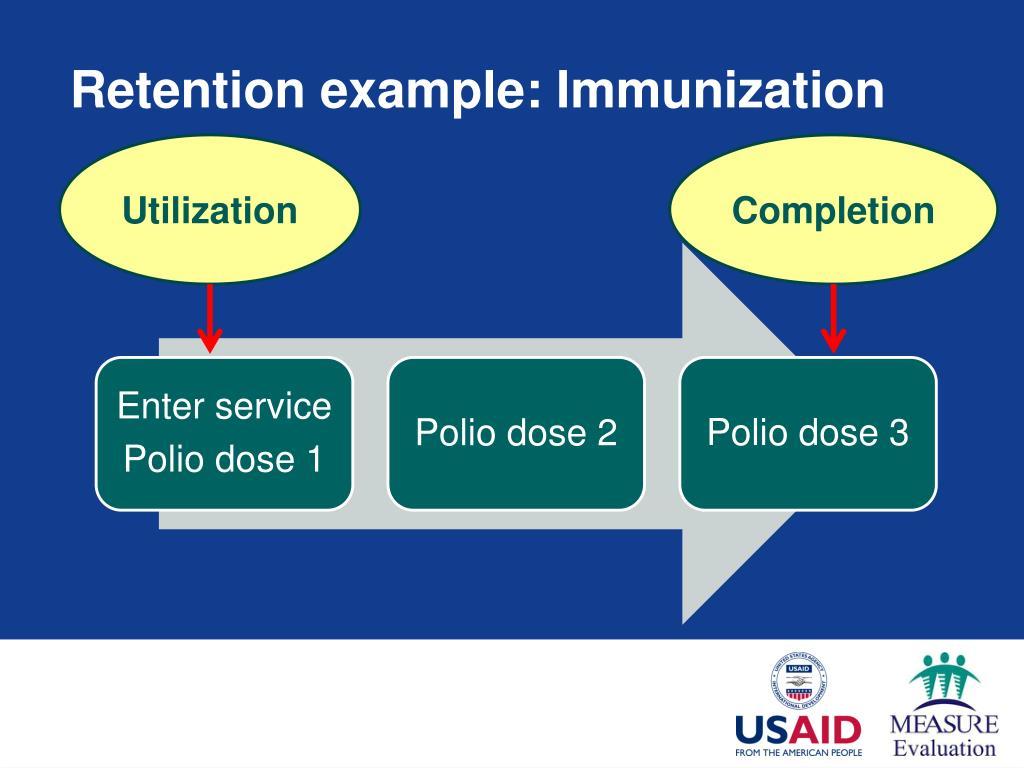 Retention example: Immunization