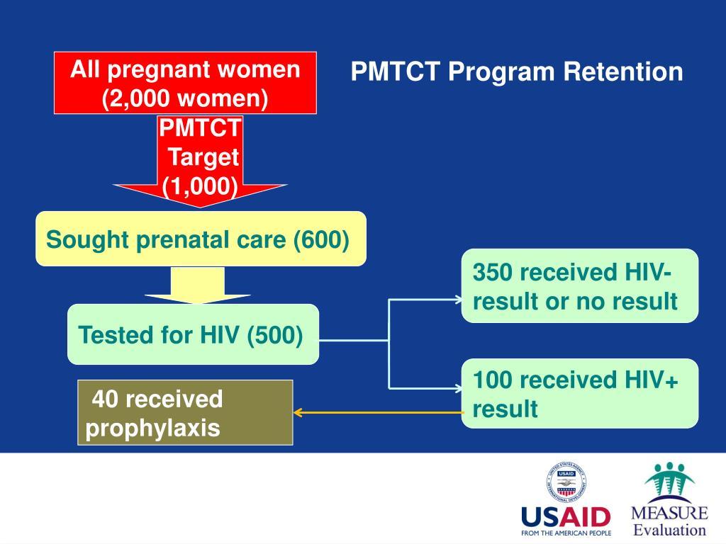 PMTCT Program Retention