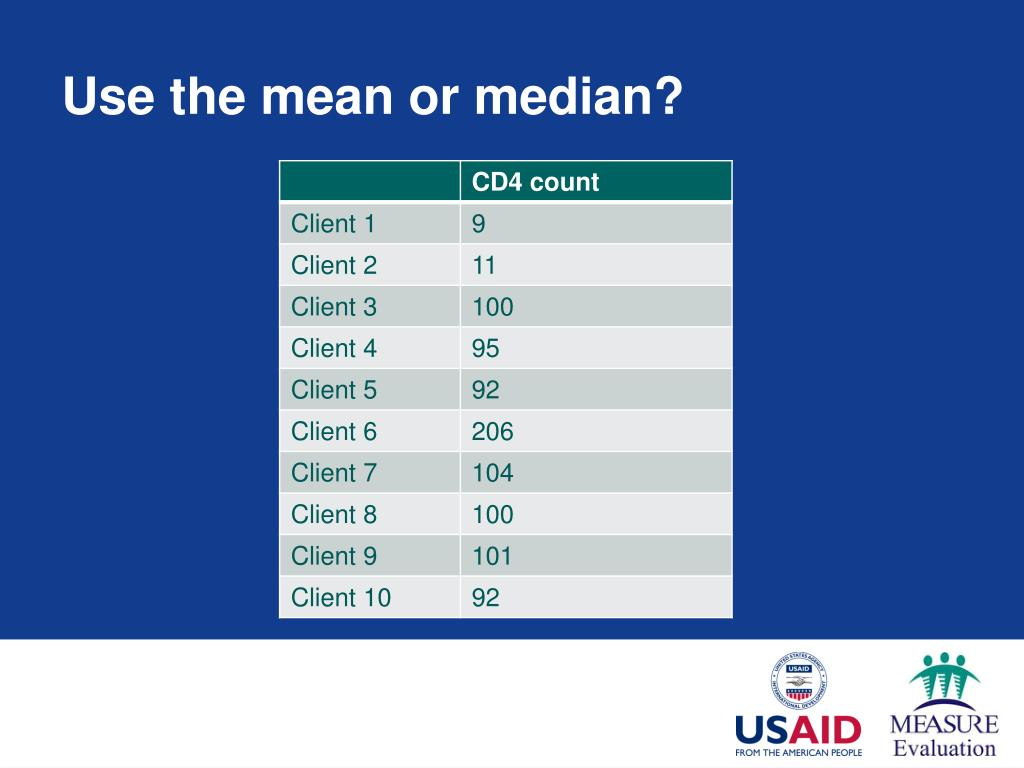 Use the mean or median?