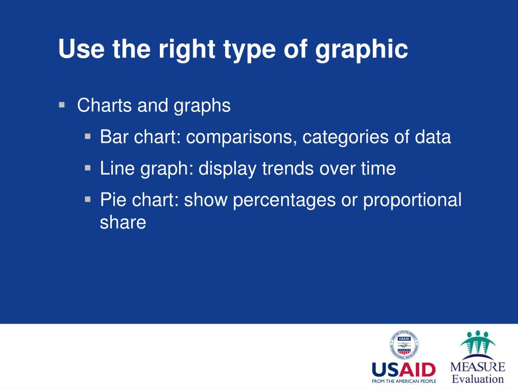 Use the right type of graphic