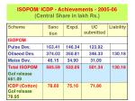 isopom icdp achievements 2005 06 central share in lakh rs