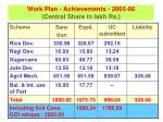 work plan achievements 2005 06 central share in lakh rs