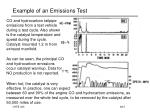 example of an emissions test