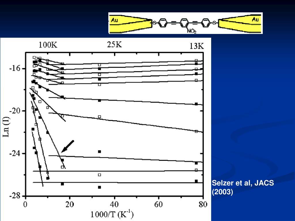 Selzer et al, JACS (2003)