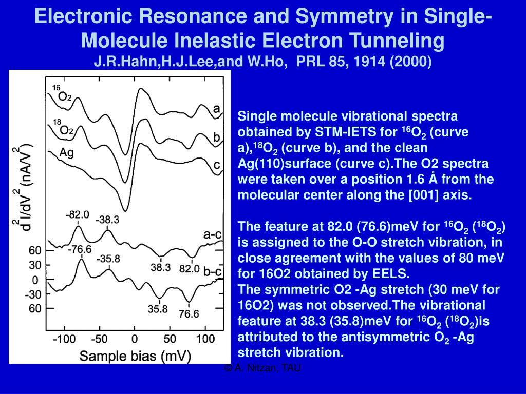 Electronic Resonance and Symmetry in Single-Molecule Inelastic Electron Tunneling