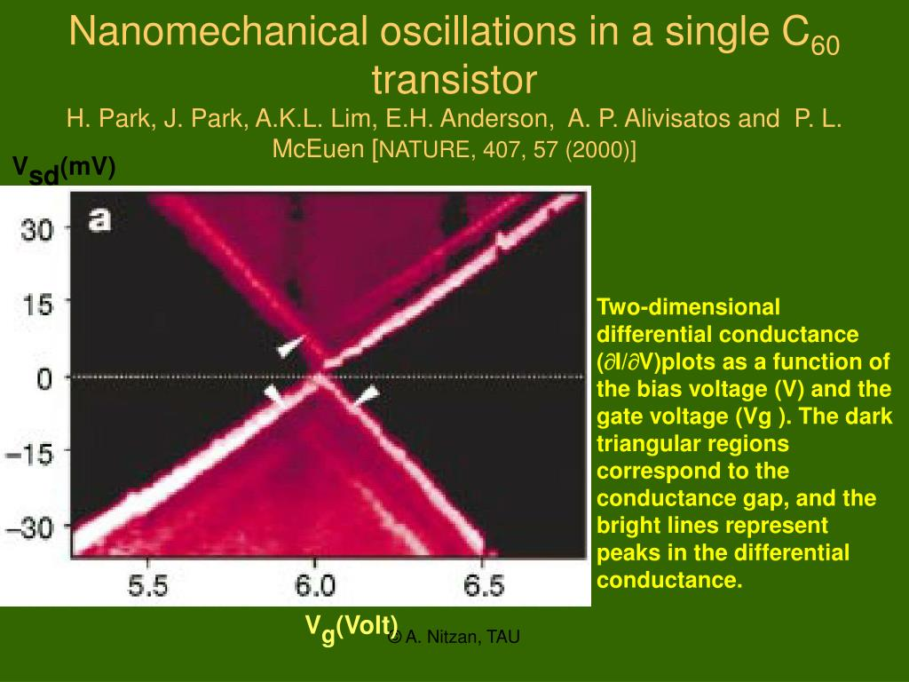 Nanomechanical oscillations in a single C