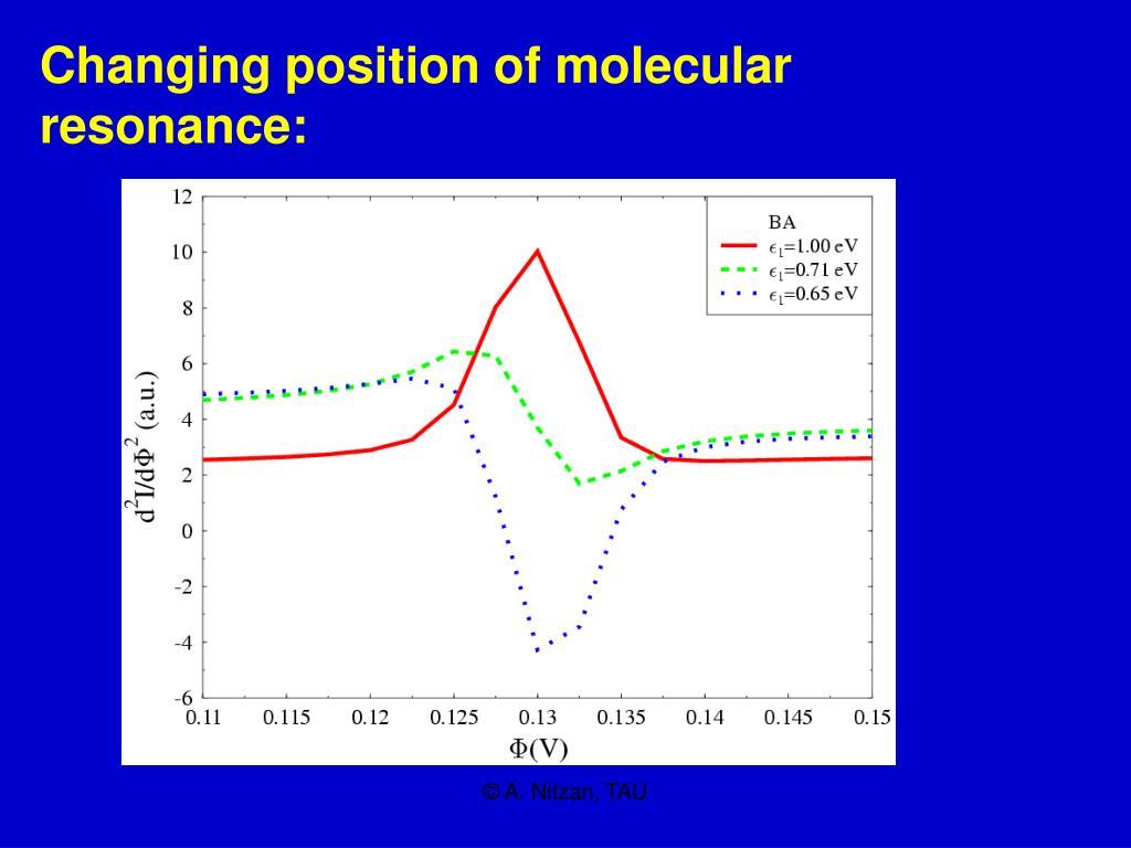 Changing position of molecular resonance: