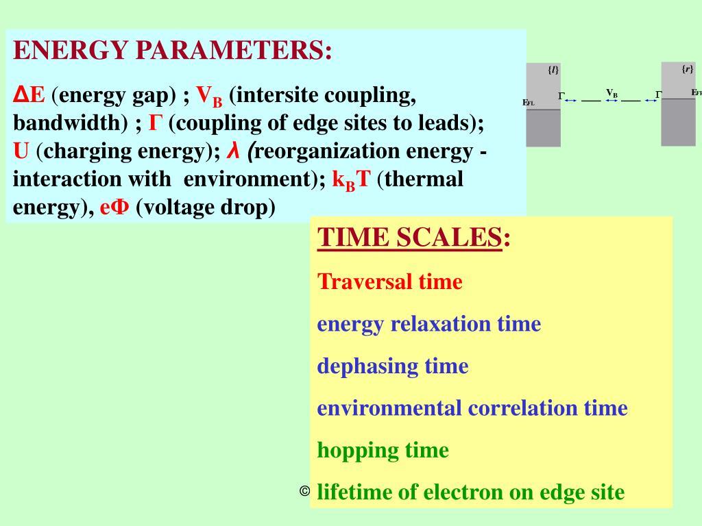 ENERGY PARAMETERS: